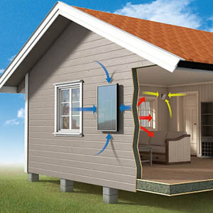 Aurinkopuhallin poistaa kosteuden mökistä ilman käyttökustannuksia